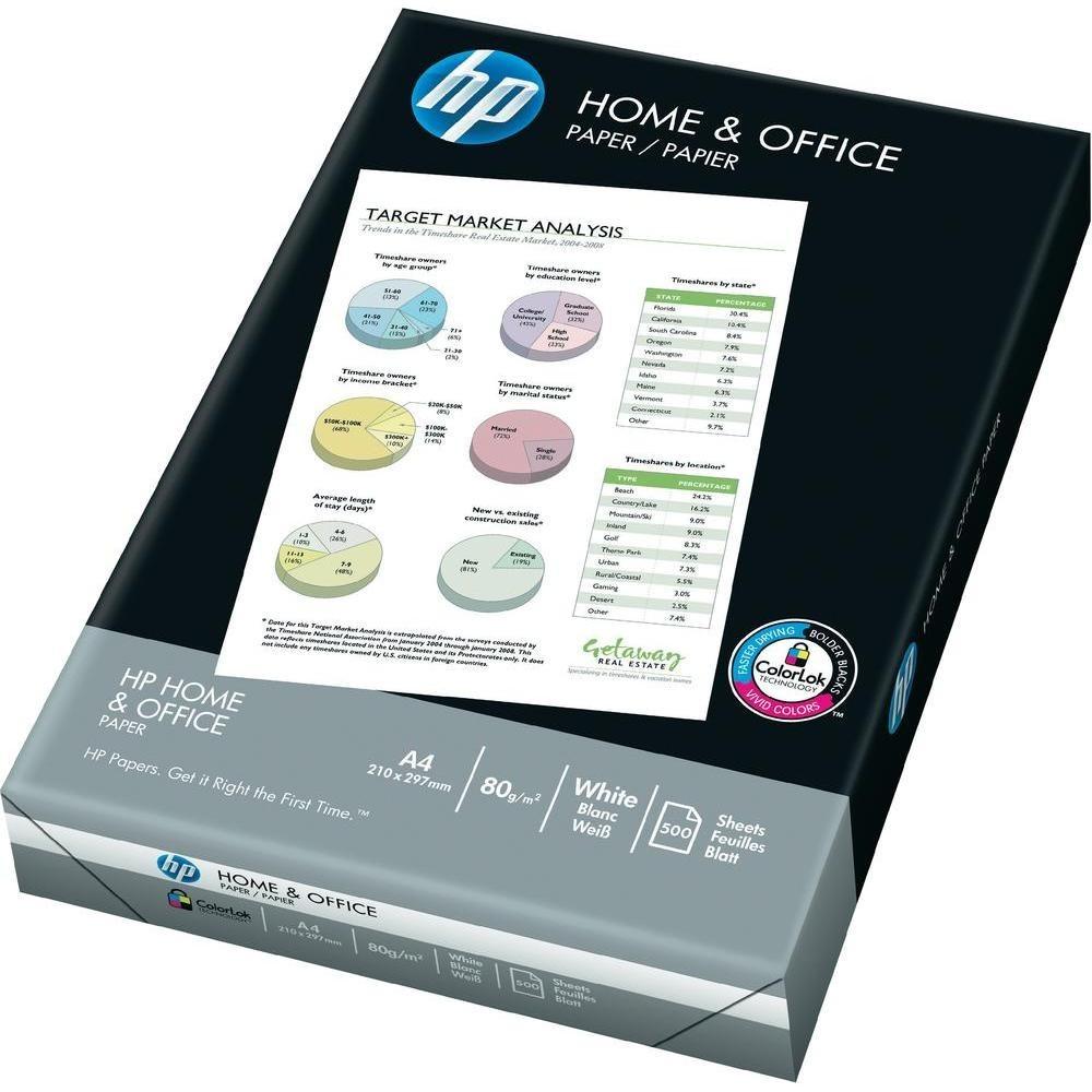 HP CHP152